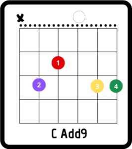 afterglow chords
