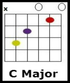 when I was your man chords