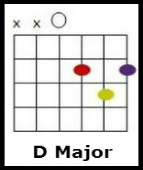 father and son chords