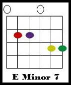live forever chords