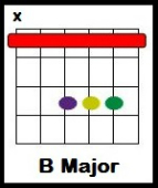 seven nation army chords
