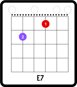 penny lane chords