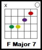 counting stars chords