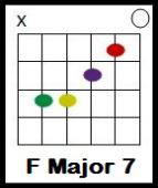 adore you chords