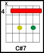 everything i wanted chords