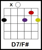 space oddity chords