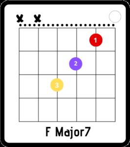 heather chords